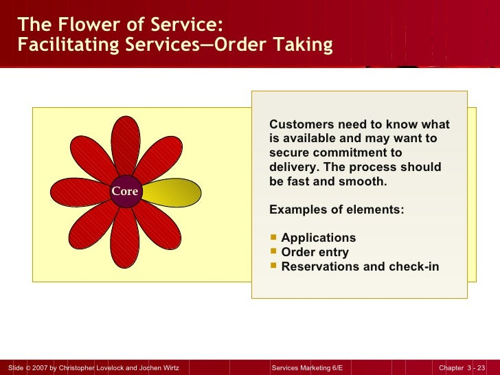 The Flower of Service: Facilitating Services — Order Taking <ul><li>Customers need to know what is available and may want ...