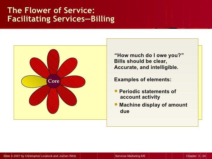 "The Flower of Service: Facilitating Services — Billing <ul><li>"" How much do I owe you? "" </li></ul><ul><li>Bills should b..."