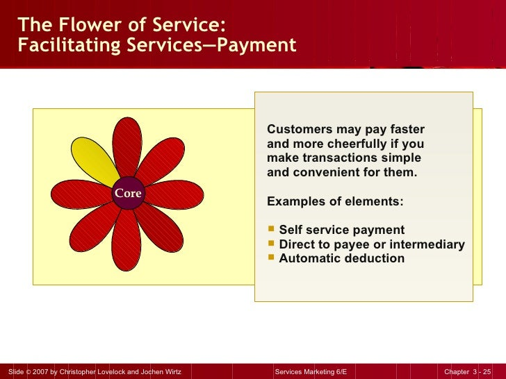 The Flower of Service: Facilitating Services — Payment <ul><li>Customers may pay faster  </li></ul><ul><li>and more cheerf...