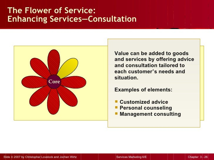 The Flower of Service: Enhancing Services — Consultation <ul><li>Value can be added to goods and services by offering advi...