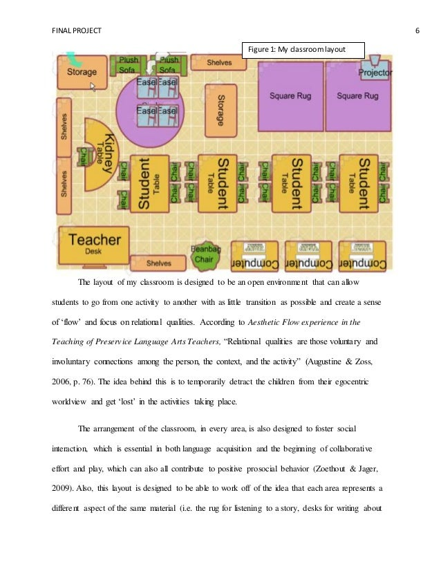 Classroom Layout Theory ~ Final project