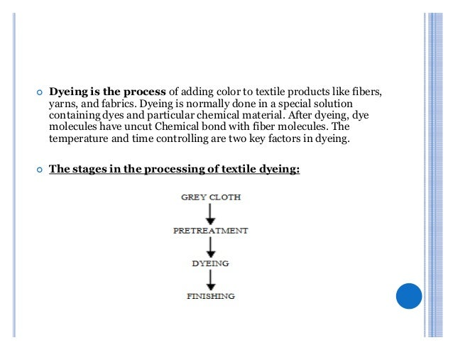 55978325 dyeing-problem-ppt-120122142123-phpapp02 Slide 2