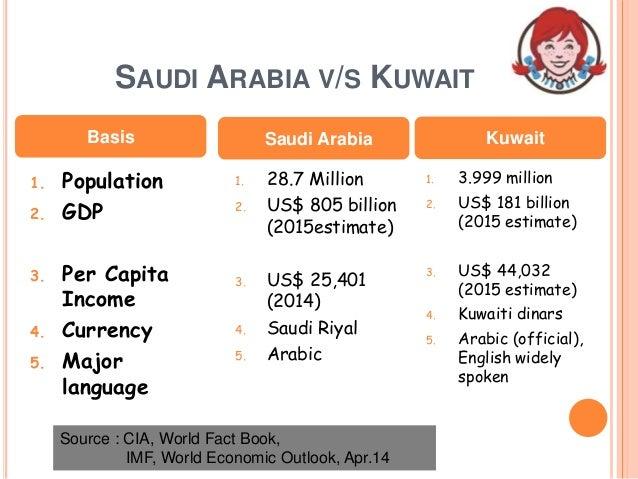 SAUDI ARABIA V/S KUWAIT 1. 3.999 million 2. US$ 181 billion (2015 estimate) 3. US$ 44,032 (2015 estimate) 4. Kuwaiti dinar...