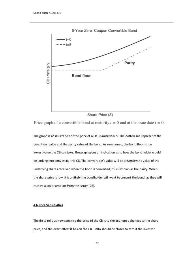 The Handbook Of Convertible Bonds Pdf