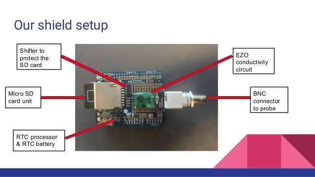 Low Powered, Data Logging Conductivity Sensor Using an