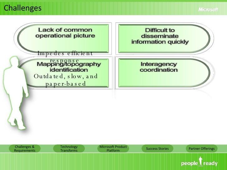 Challenges Impedes efficient response Challenges & Requirements Technology Transforms Microsoft Product Platform Success S...