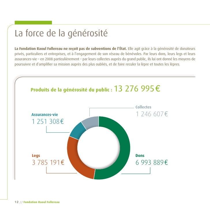 La force de la générosité la Fondation raoul Follereau ne reçoit pas de subventions de l'État. Elle agit grâce à la généro...