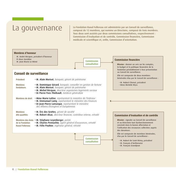La gouvernance                                                   La Fondation Raoul Follereau est administrée par un Conse...
