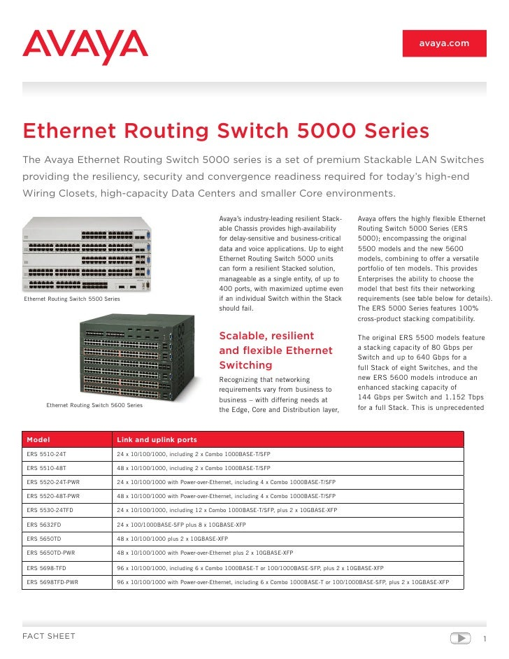 avaya.com     Ethernet Routing Switch 5000 Series The Avaya Ethernet Routing Switch 5000 series is a set of premium Stacka...