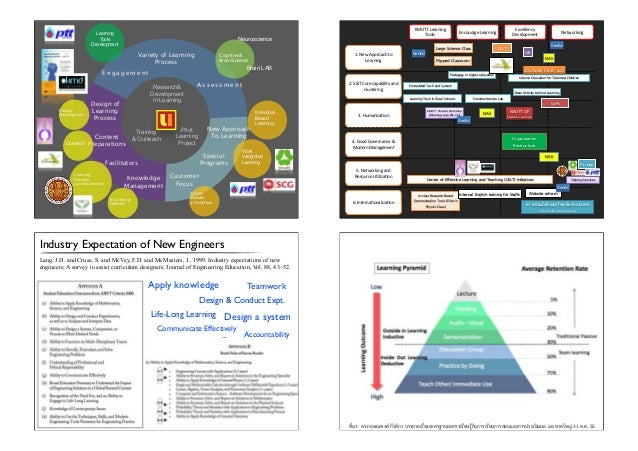 seven organizational approach to studying the Explain the seven organizational approaches to studying the human body describe how each organizational approach is used to study human body and its systems describe any differences from greek and roman health care theories and organizational approaches used today.