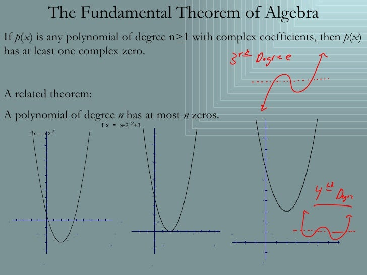 The Fundamental Theorem of Algebra If  p ( x ) is any polynomial of degree n>1 with complex coefficients, then  p ( x ) ha...