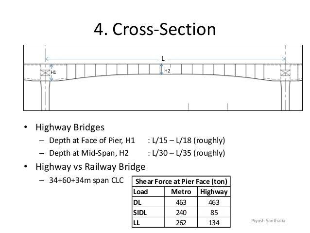 practical design of balanced cantilever bridges piyush santhalia 10 638?cb=1469887504 practical design of balanced cantilever bridges piyush santhalia