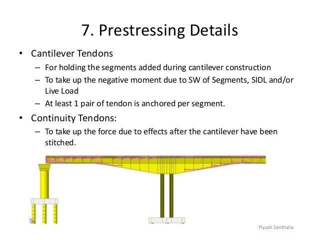 practical design of balanced cantilever bridges piyush santhalia 14 638?cb=1469887504 practical design of balanced cantilever bridges piyush santhalia