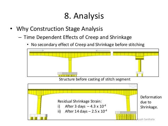 practical design of balanced cantilever bridges piyush santhalia 17 638?cb=1469887504 practical design of balanced cantilever bridges piyush santhalia