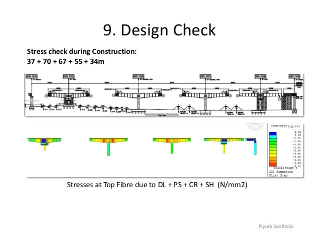 practical design of balanced cantilever bridges piyush santhalia rh slideshare net