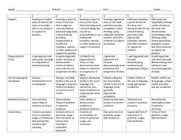 March 2009 Sat Essay Prompts