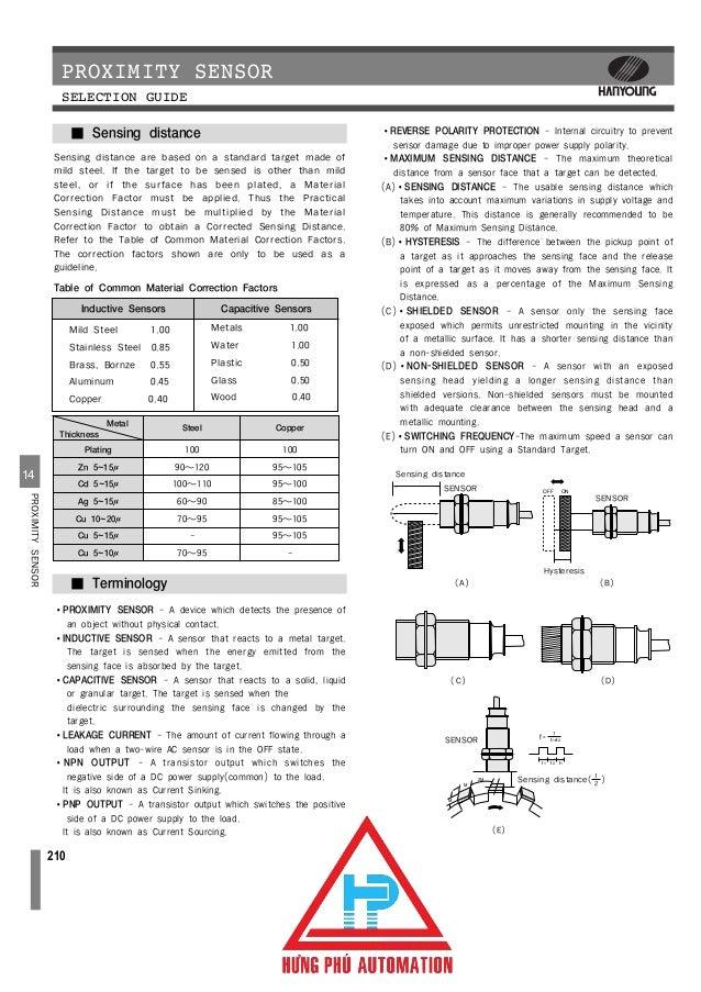 210SELECTION GUIDEPROXIMITY SENSORPROXIMITYSENSOR14•REVERSE POLARITY PROTECTION - Internal circuitry to preventsensor dama...