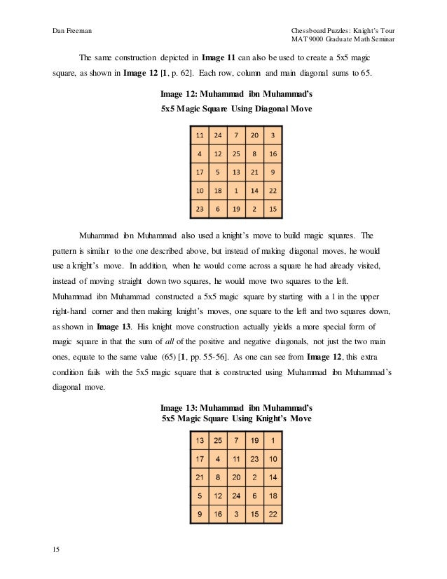 Chessboard Puzzles Part 3 - Knight's Tour