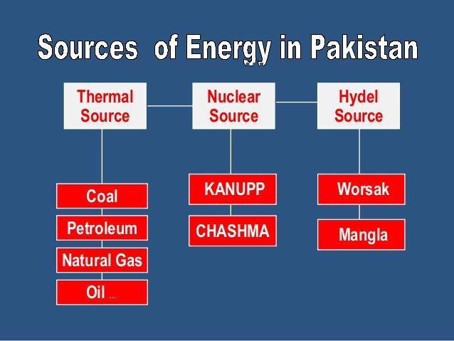 Natural Gas In Pakistan Pdf