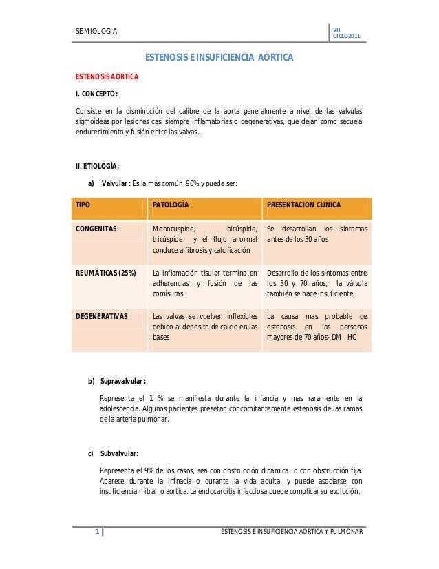 SEMIOLOGIA VII CICLO2011 1 ESTENOSIS E INSUFICIENCIA AORTICA Y PULMONAR ESTENOSIS E INSUFICIENCIA AÓRTICA ESTENOSIS AÓRTIC...