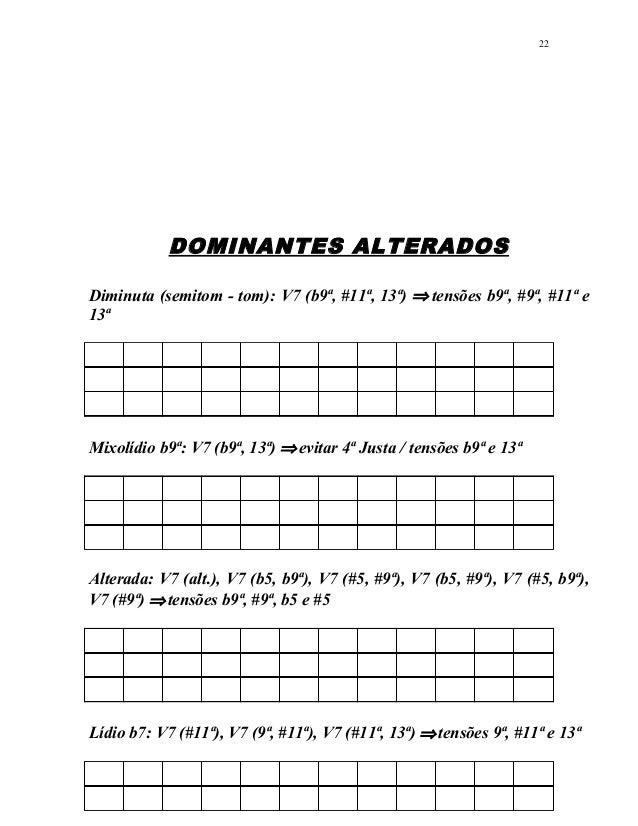 DOMINANTES ALTERADOS Diminuta (semitom - tom): V7 (b9ª, #11ª, 13ª) ⇒ tensões b9ª, #9ª, #11ª e 13ª Mixolídio b9ª: V7 (b9ª, ...