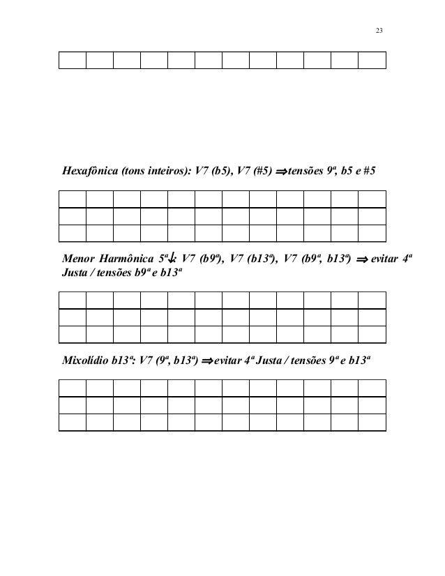 Hexafônica (tons inteiros): V7 (b5), V7 (#5) ⇒tensões 9ª, b5 e #5 Menor Harmônica 5ª↓: V7 (b9ª), V7 (b13ª), V7 (b9ª, b13ª)...