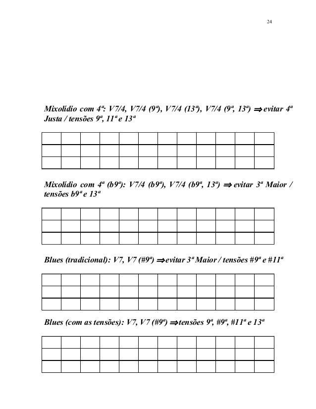 Mixolídio com 4ª: V7/4, V7/4 (9ª), V7/4 (13ª), V7/4 (9ª, 13ª) ⇒ evitar 4ª Justa / tensões 9ª, 11ª e 13ª Mixolídio com 4ª (...