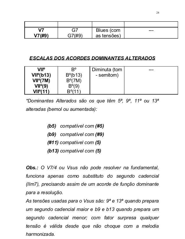 V7 V7(#9) G7 G7(#9) Blues (com as tensões) --- ESCALAS DOS ACORDES DOMINANTES ALTERADOS VIIº VIIº(b13) VIIº(7M) VIIº(9) VI...