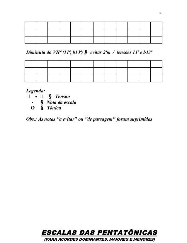 Diminuta do VIIº (11ª, b13ª) § evitar 2ªm / tensões 11ª e b13ª Legenda:      § Tensão  § Nota da escala O § Tônica O...