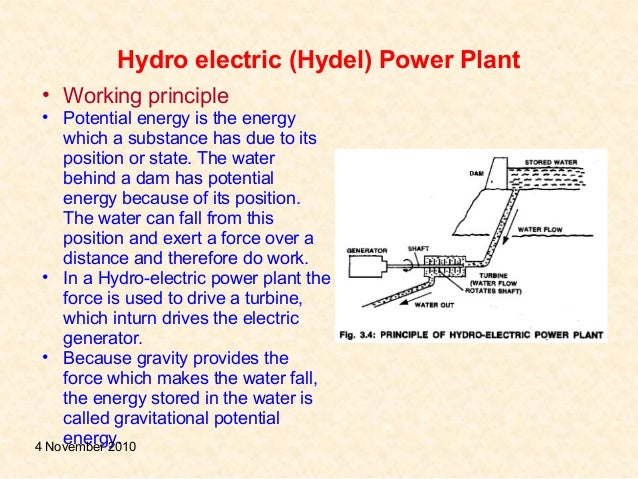 Construction Working and History of Hydro power plant