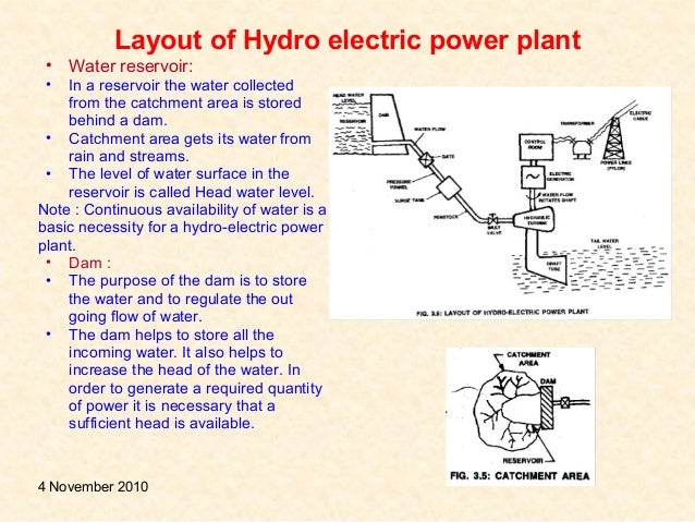 Hydro electric power plant | Hydro Power Plant Layout Diagram |  | SlideShare