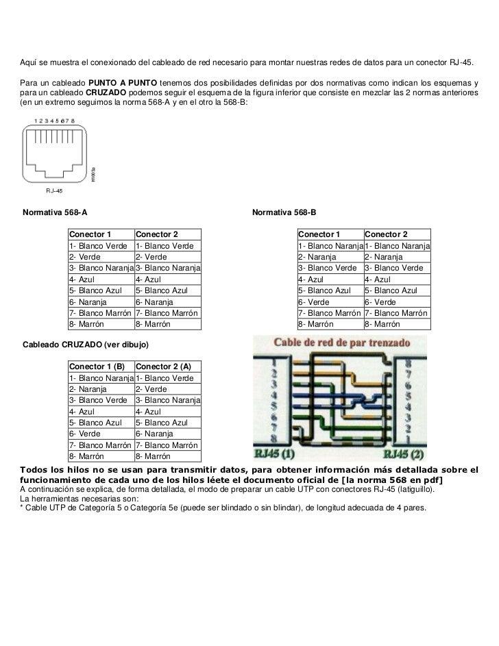 Aquí se muestra el conexionado del cableado de red necesario para montar nuestras redes de datos para un conector RJ-45.Pa...