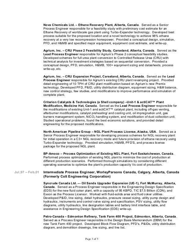 Resume of Subrata Dev LinkedIn