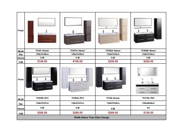 2016 Price list of PVC Bath Cabinet for S.A market--From Lee