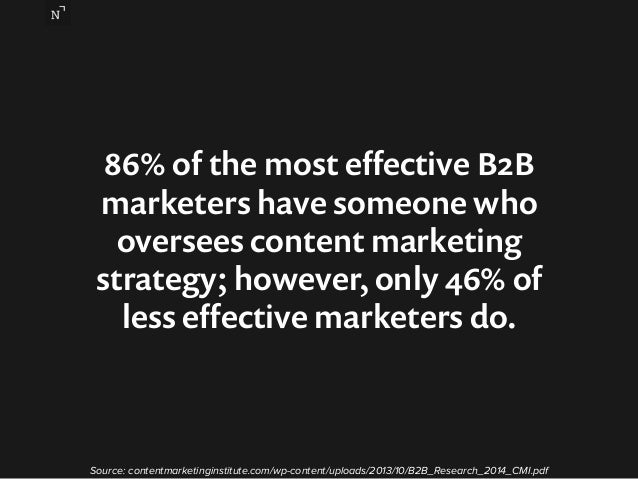 86% of the most effective B2B  marketers have someone who  oversees content marketing  strategy; however, only 46% of  les...