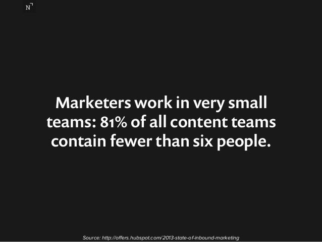 Marketers work in very small  teams: 81% of all content teams  contain fewer than six people.  Source: http://offers.hubsp...