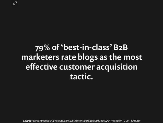 79% of 'best-in-class' B2B  marketers rate blogs as the most  effective customer acquisition  tactic.  Source: contentmark...