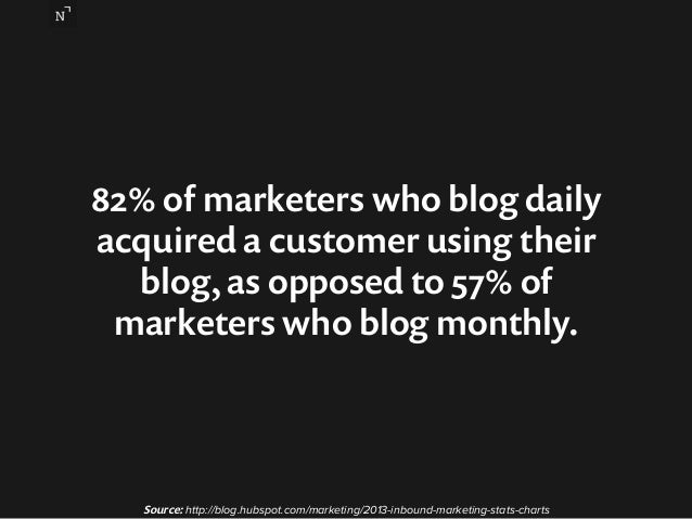 82% of marketers who blog daily  acquired a customer using their  blog, as opposed to 57% of  marketers who blog monthly. ...