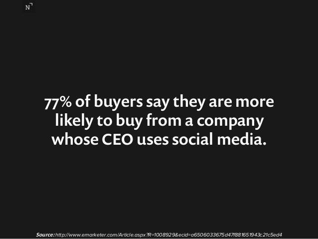 77% of buyers say they are more  likely to buy from a company  whose CEO uses social media.  Source: http://www.emarketer....