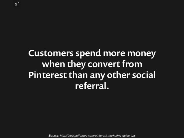 Customers spend more money  when they convert from  Pinterest than any other social  referral.  Source: http://blog.buffer...