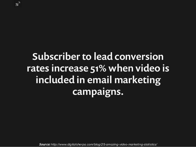 Subscriber to lead conversion  rates increase 51% when video is  included in email marketing  campaigns.  Source: http://w...