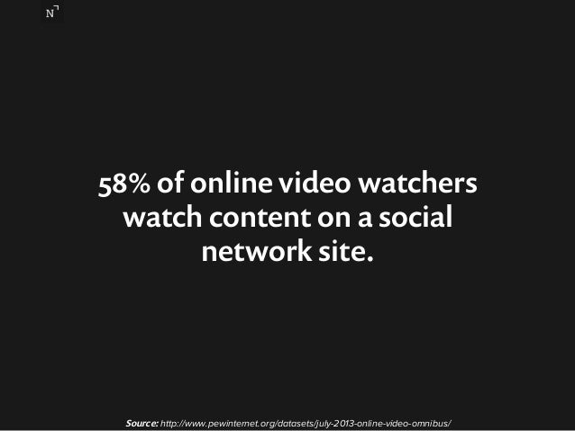 58% of online video watchers  watch content on a social  network site.  Source: http://www.pewinternet.org/datasets/july-2...