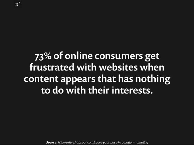 73% of online consumers get  frustrated with websites when  content appears that has nothing  to do with their interests. ...