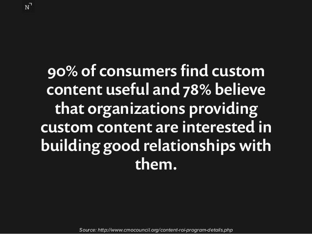 90% of consumers find custom  content useful and 78% believe  that organizations providing  custom content are interested ...