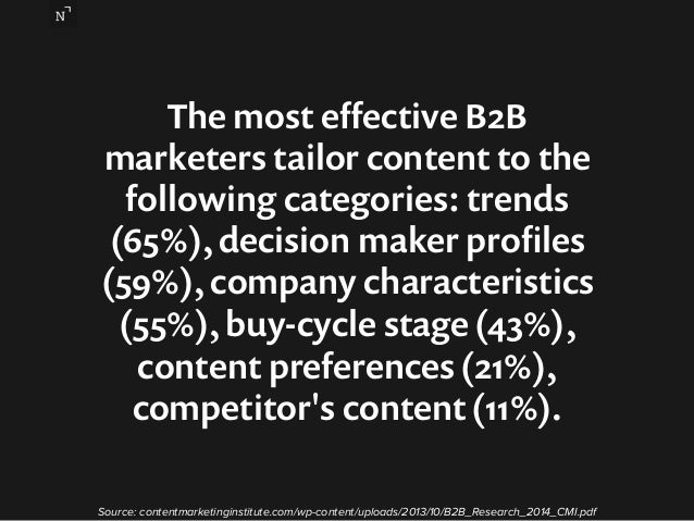 The most effective B2B  marketers tailor content to the  following categories: trends  (65%), decision maker profiles  (59...