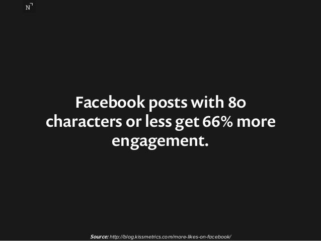 Facebook posts with 80  characters or less get 66% more  engagement.  Source: http://blog.kissmetrics.com/more-likes-on-fa...