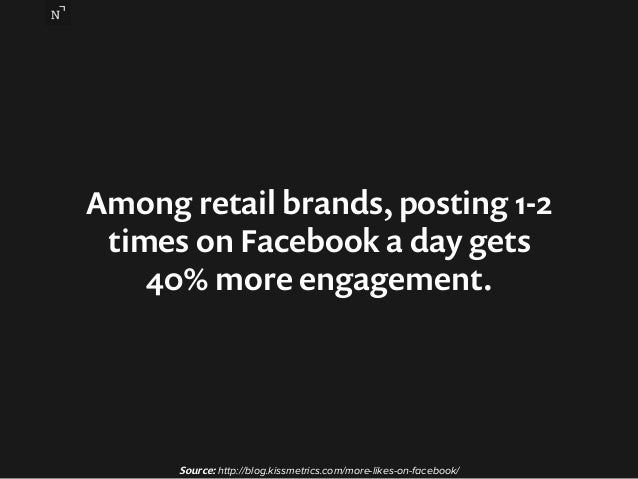 Among retail brands, posting 1-2  times on Facebook a day gets  40% more engagement.  Source: http://blog.kissmetrics.com/...