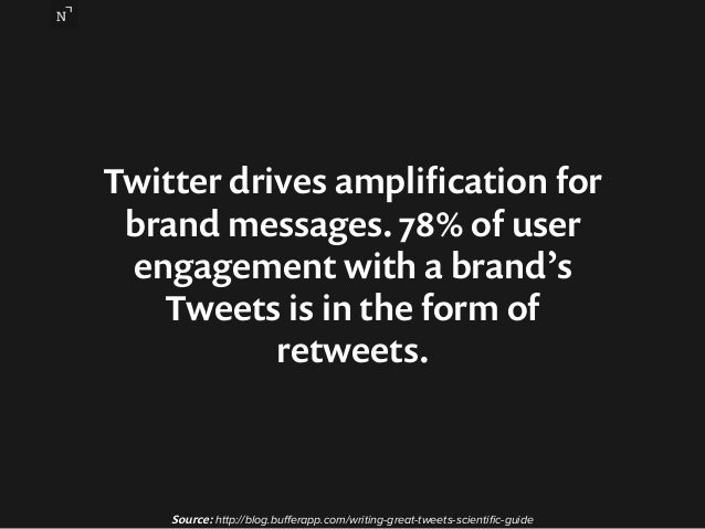 Twitter drives amplification for  brand messages. 78% of user  engagement with a brand's  Tweets is in the form of  retwee...