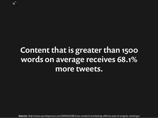 Content that is greater than 1500  words on average receives 68.1%  more tweets.  Source: http://www.quicksprout.com/2014/...