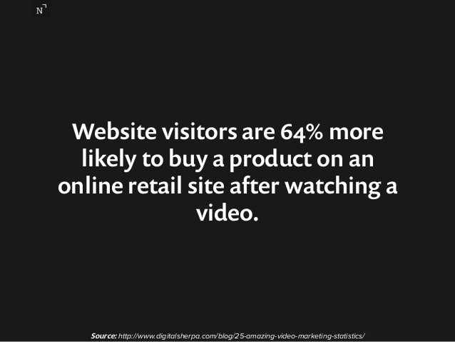 Website visitors are 64% more  likely to buy a product on an  online retail site after watching a  video.  Source: http://...